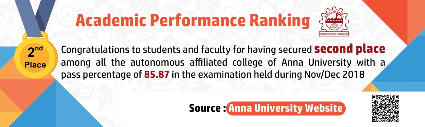 Second place among all the autonomous affiliated colleges of Anna University